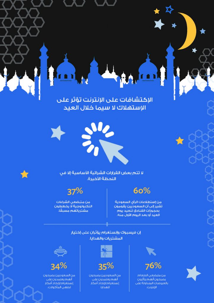 FINAL_KSA Infographic_A4-AR2_Page_3
