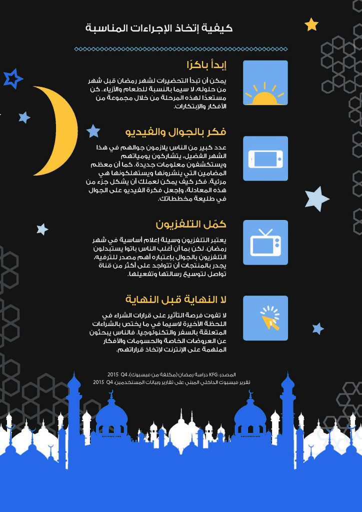 FINAL_KSA Infographic_A4-AR2_Page_4