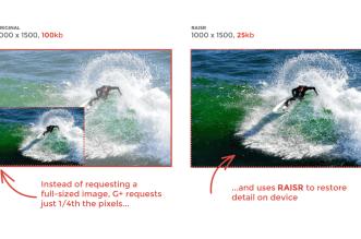 RAISR ضغط الصور