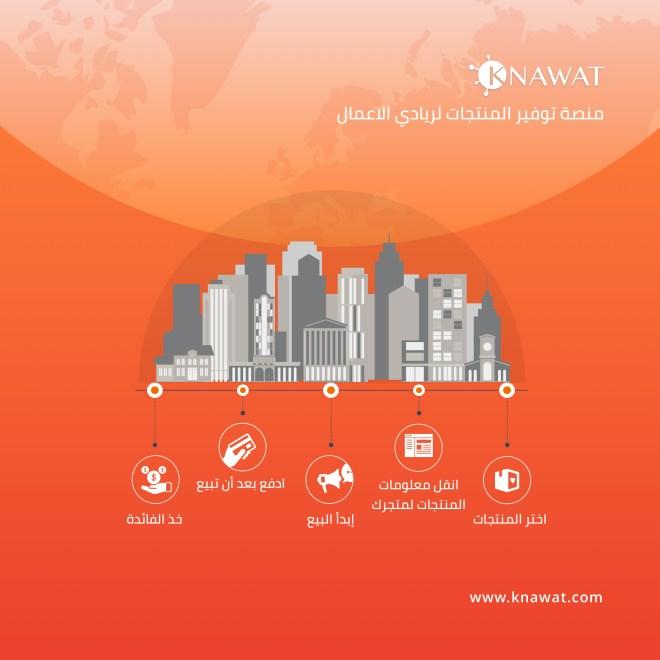 Social Media post-Knawat-AR-4