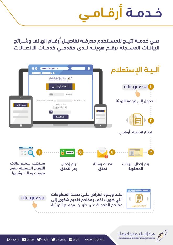 %D8%AE%D8%AF%D9%85%D8%A9 %D8%A7%D8%B1%D9%82%D8%A7%D9%85%D9%8A 1 2 - هيئة الاتصالات وتقنية المعلومات السعودية تعلن عن خدمة أرقامي لمعرفة الأرقام المسجلة باسمك