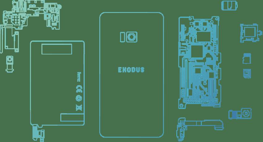 هاتف HTC Exodus المطور بتقنية بلوك تشين سيكون متاحاً مع نهاية العام