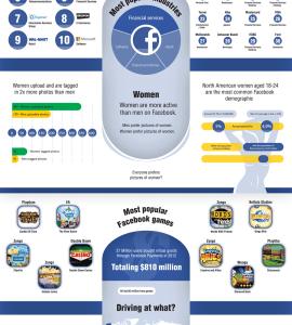 Facebook inkomsten Q1 2013