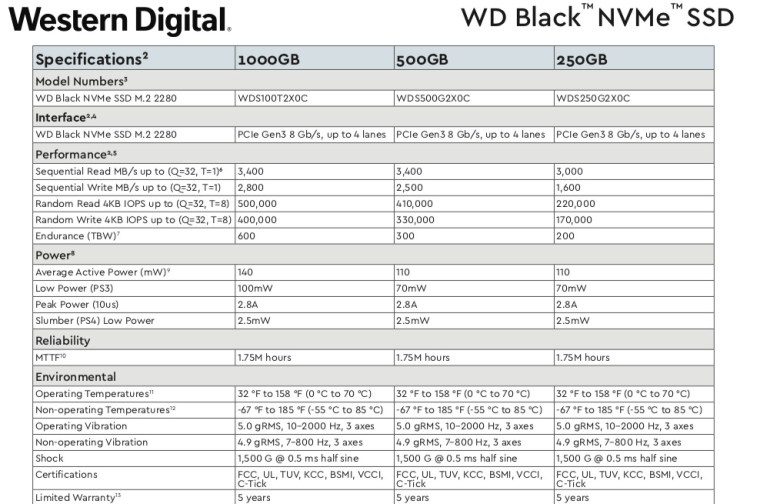 WD Black NVMe specs
