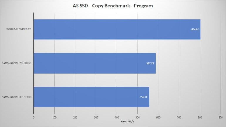 M2SSD_2018REV1_ASSSD_COPY-PROGRAM