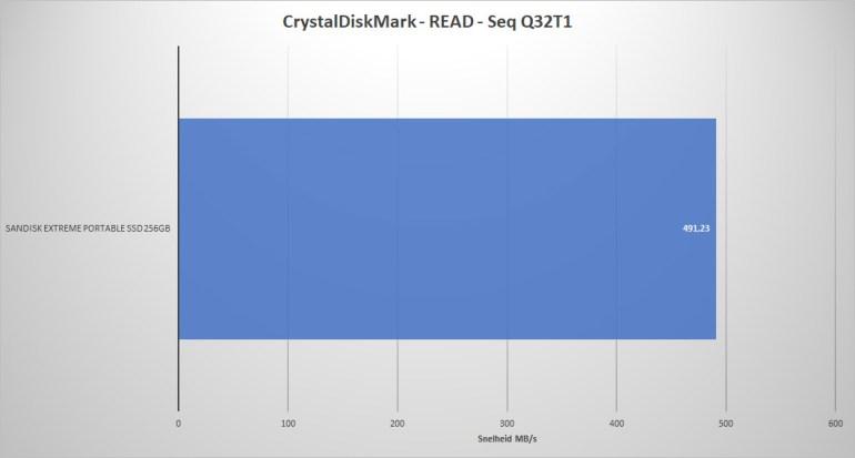 Portable_SSD_Bench_2018REV1_QDM_READSEQ