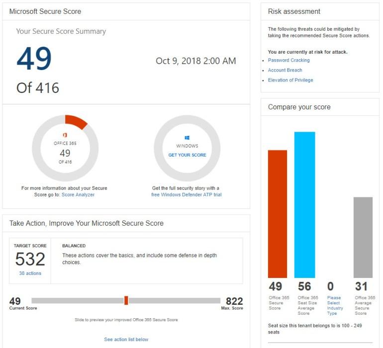 SecureScore Office365 02