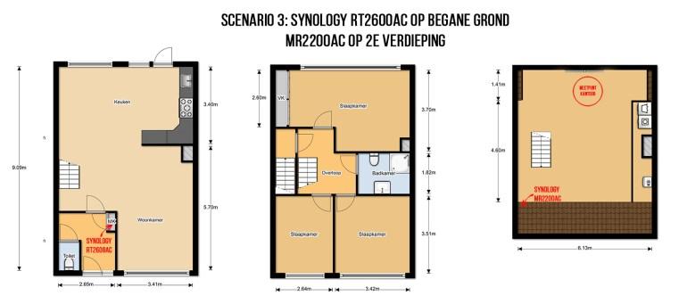 Synology scenario 3