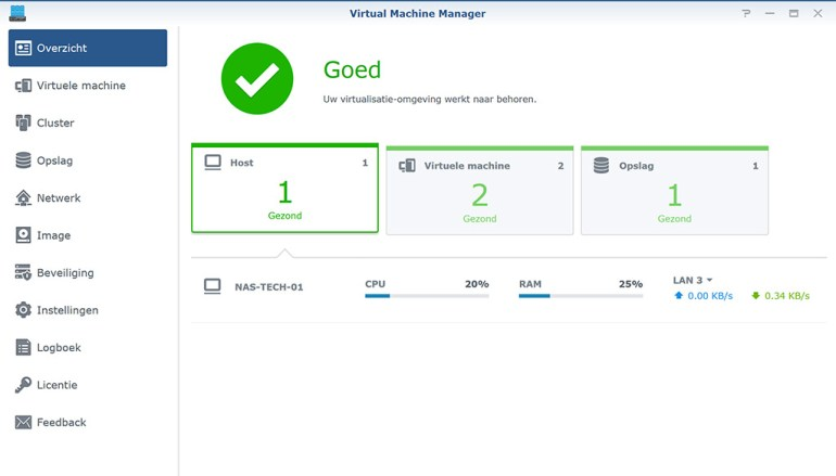 Synology VMM Snapshot replication Overview