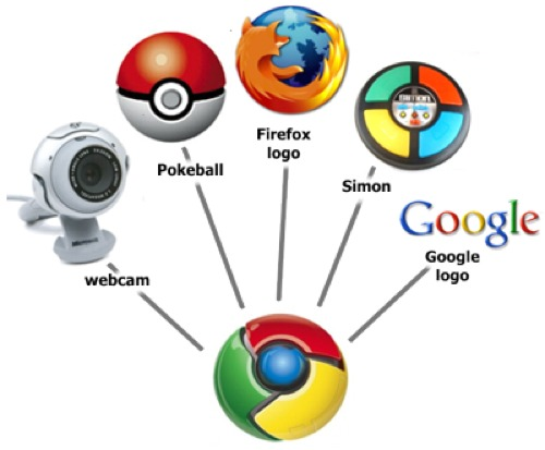 Google Facts – 20 Amazing Must Know Facts of Google