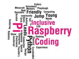 Logo for South London Raspberry Jam