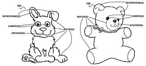 Teddy Bear Google Patent