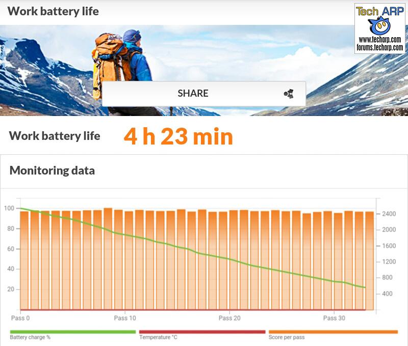 ASUS ZenPad 7.0 (Z370CG) Battery Life