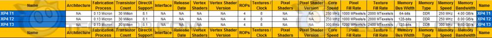 Desktop Graphics Card Comparison Guide - Trident