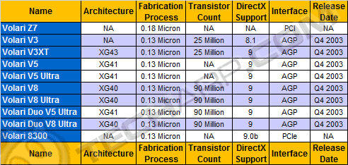 Desktop Graphics Card Comparison Guide - XGI