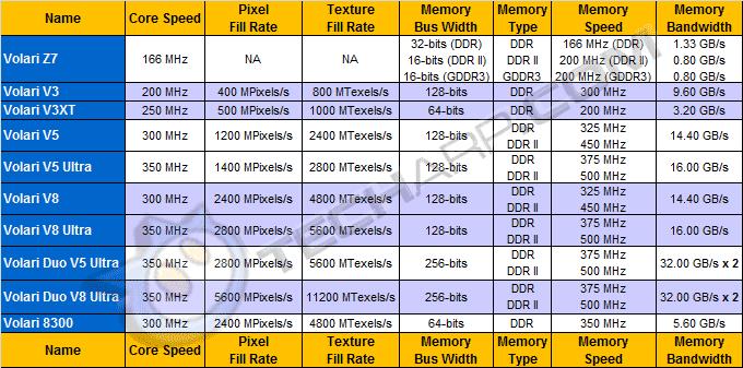 Desktop Graphics Card Comparison Guide - XGI
