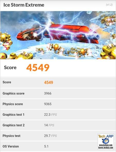 Alcatel Flash 2 3DMark Gaming Performance