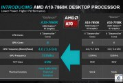 AMD A10-7860K, A6-7470K & Athlon X4 845 APUs Launched