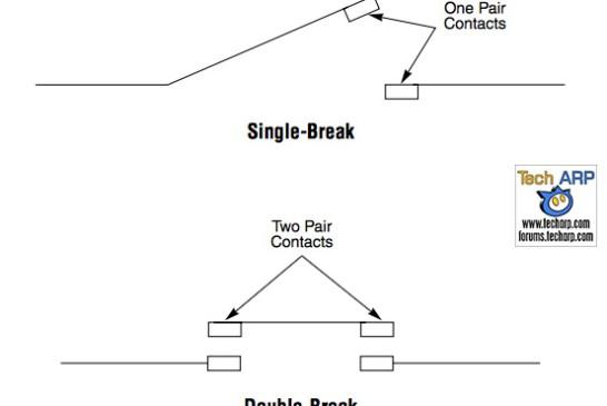 Double break switch