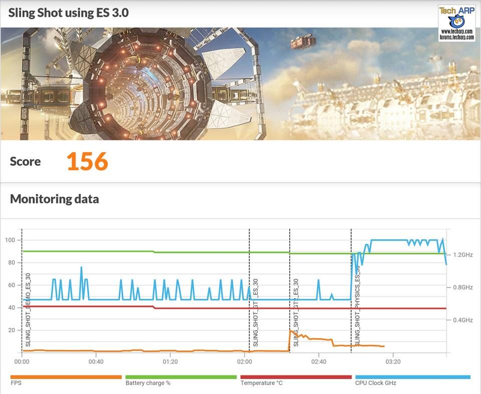ASUS ZE601KL 3DMark results