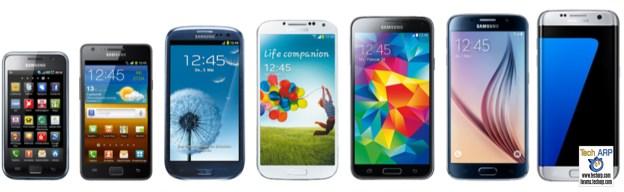 Evolution Of The Samsung Galaxy S Smartphones