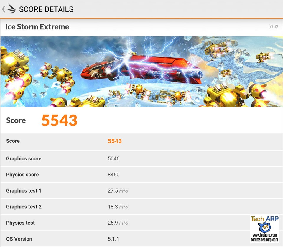 honor 5X 3DMark benchmark results