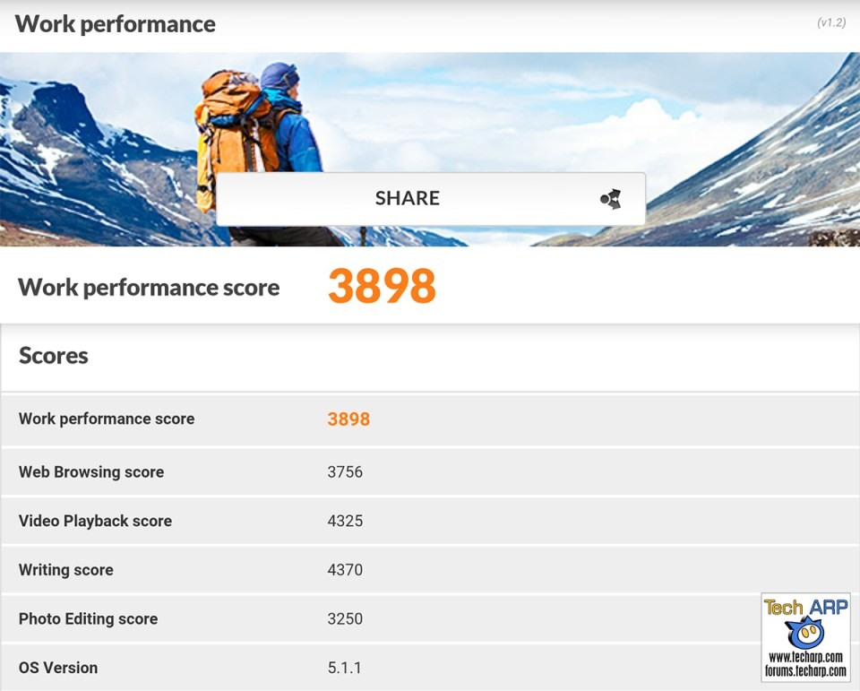 honor 5X PCMark results