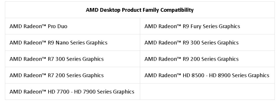 Radeon Software Crimson Edition 16.5.2.1