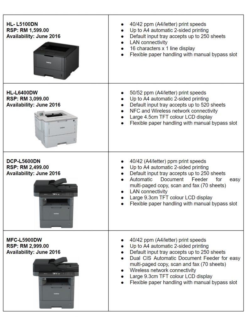 Brother Monochrome Laser Series Printer Announced
