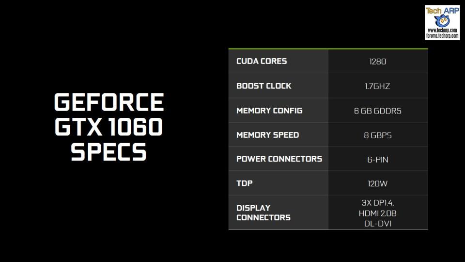 NVIDIA GeForce GTX 1060 Revealed
