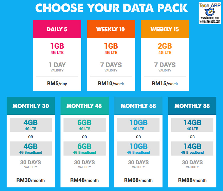 Yes 4G LTE Prepaid plans