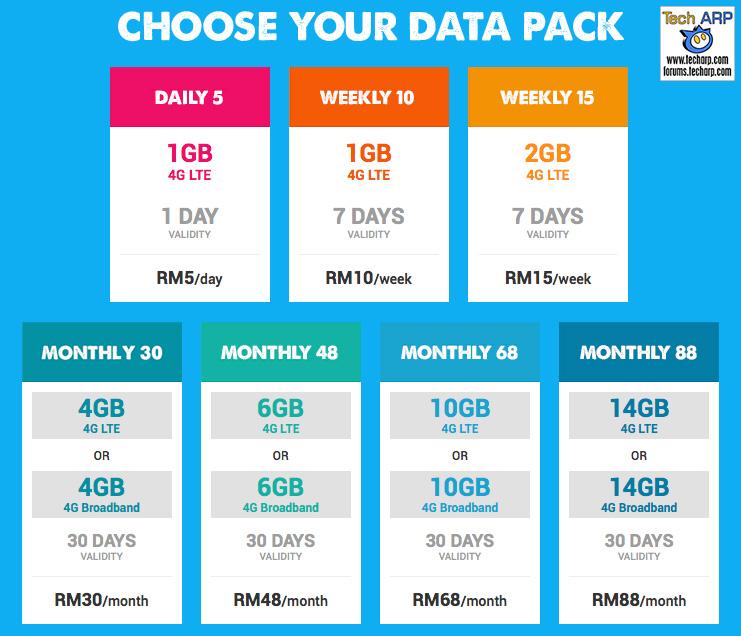 Yes 4G LTE Prepaid plans