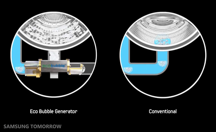 Samsung Explains How Ecobubble Works