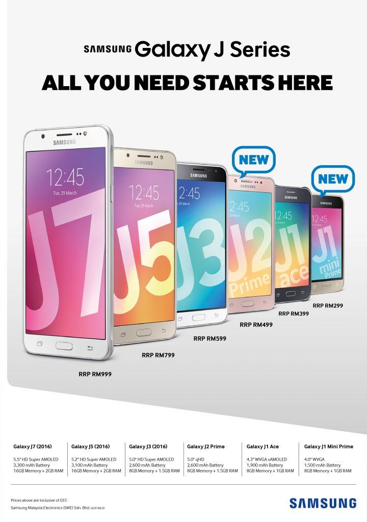 Samsung Adds New 2016 Galaxy J Series Smartphones