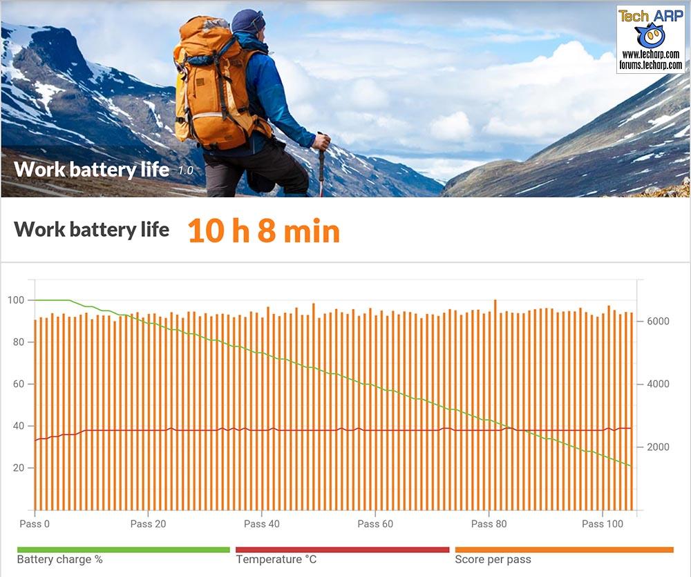 honor 8 battery life