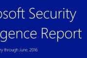 Microsoft SIR: APAC Vulnerable To Malware In 2017