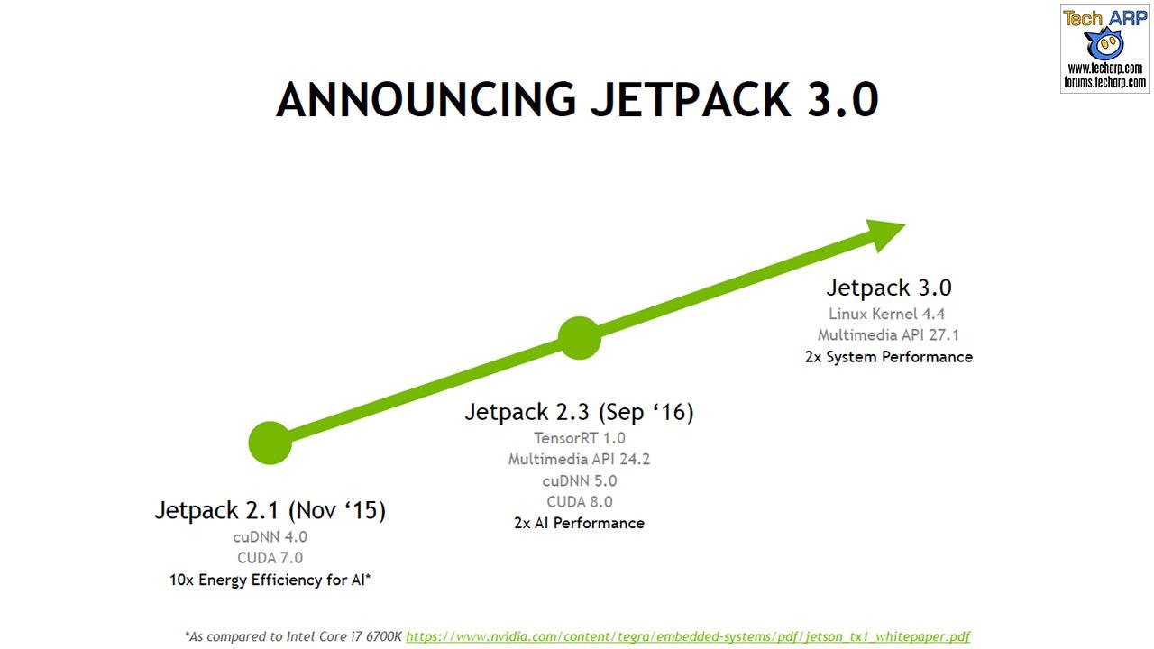 Jetpack tensorrt