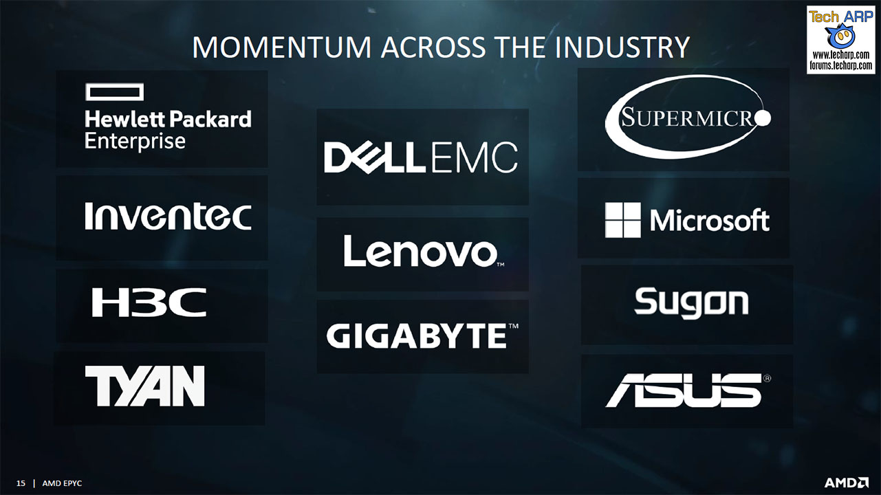 The AMD EPYC 7000 Series Processor Tech Report
