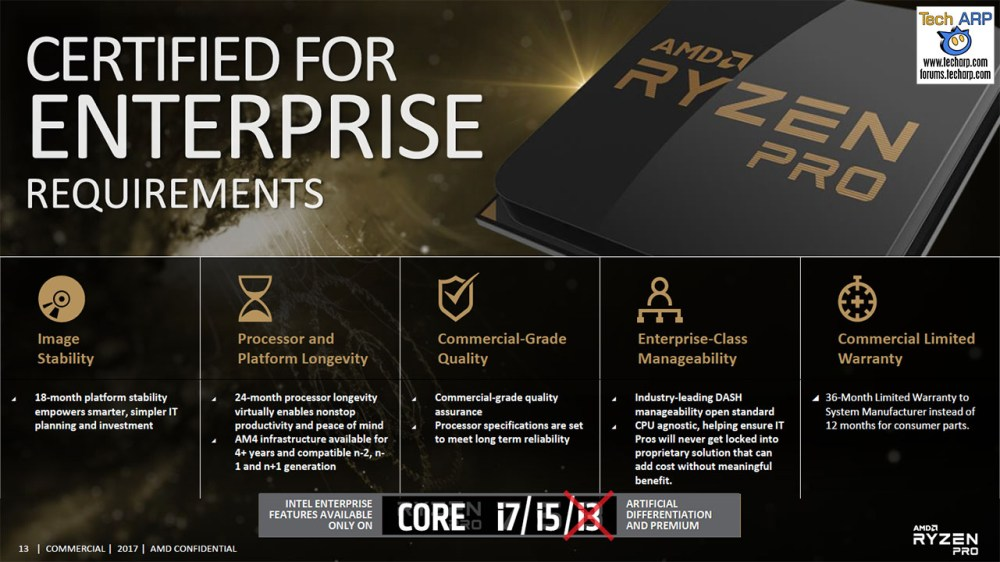 The AMD Ryzen PRO Processor Tech Report