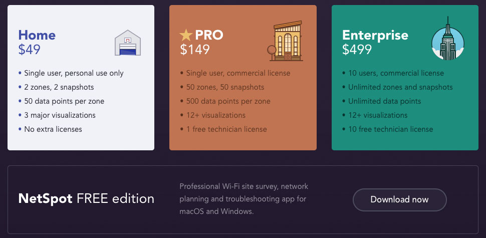 NetSpot PRO and Enterprise for Windows Released!