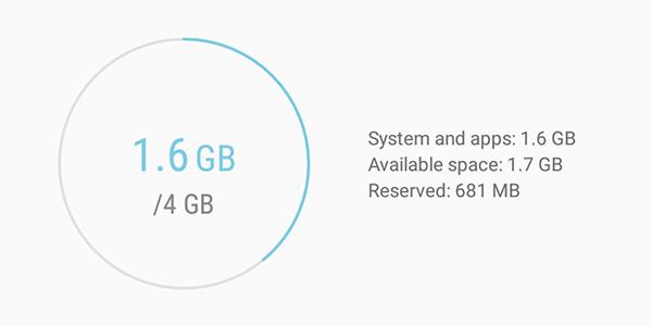 Samsung Galaxy Tab S3 available memory