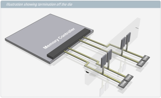 DRAM Termination - Motherboard Termination
