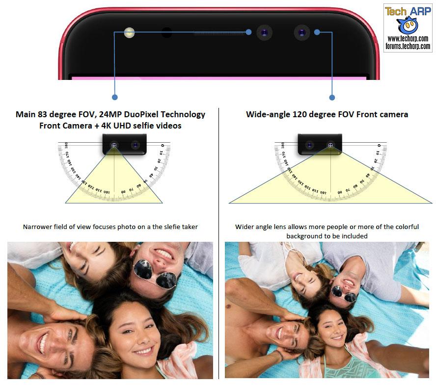The ASUS ZenFone 4 Selfie Pro (ZD552KL) selfie cameras compared
