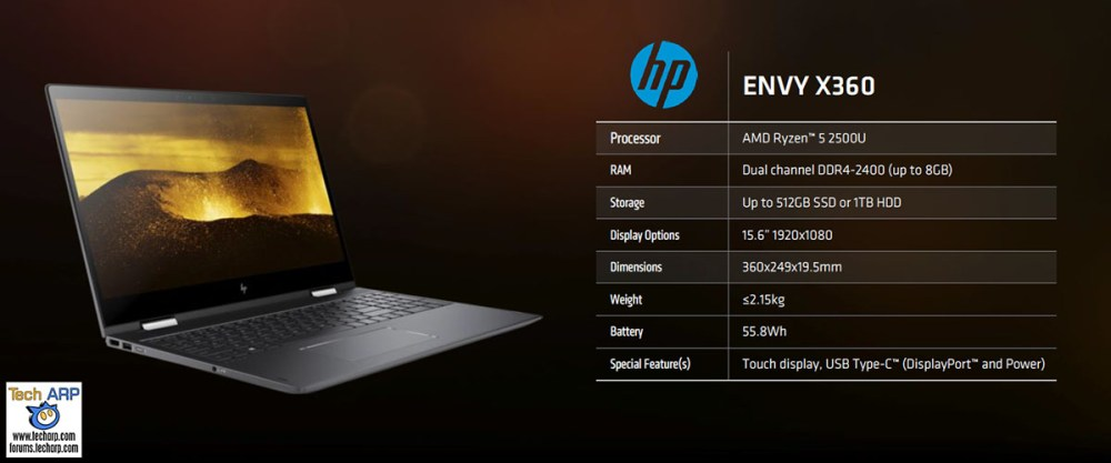 First AMD Ryzen Mobile Notebooks Revealed - HP Envy X360