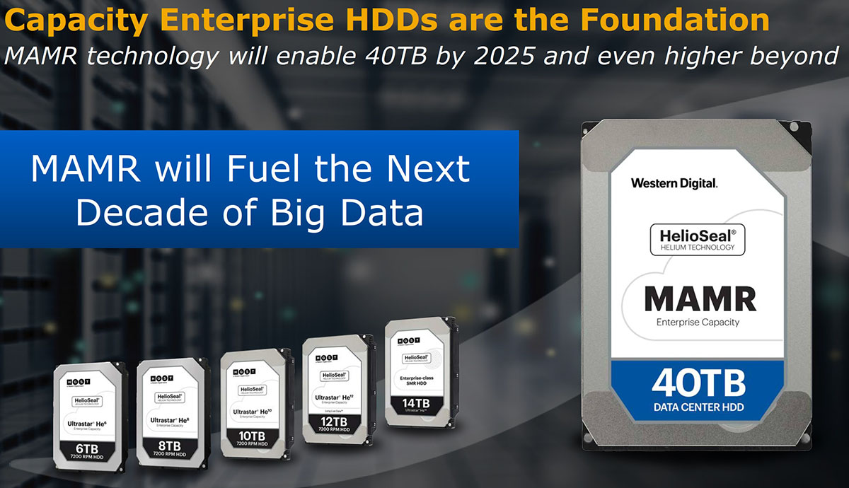 WD Introduces MAMR Technology For 40TB & Beyond!