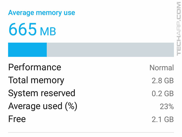 ASUS ZenFone 4 Max Pro available memory