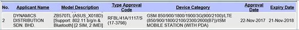 The ASUS ZenFone 4 Max Plus M1 Details Leaked!