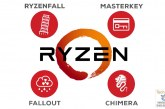 AMD RyzenFall, MasterKey, Fallout, Chimera Mitigation Guide