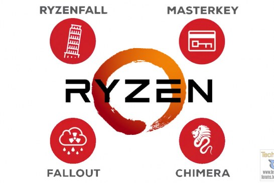 AMD RyzenFall, MasterKey, Fallout, Chimera Mitigation Guide