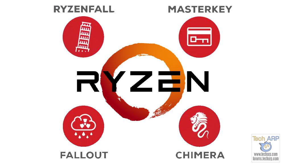 AMD RyzenFall, MasterKey, Fallout + Chimera Mitigation Guide